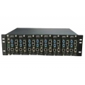 SUN-GE8102 Series GEPON OLT (3U Height, 16 PON Ports splitting ratio 1:32, 512 Users)