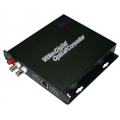 Fiber Optic Video Transmitters / Receivers
