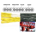 Flat type Elevator Control Cable with Filler 1.25 sq.mm. 24 Core