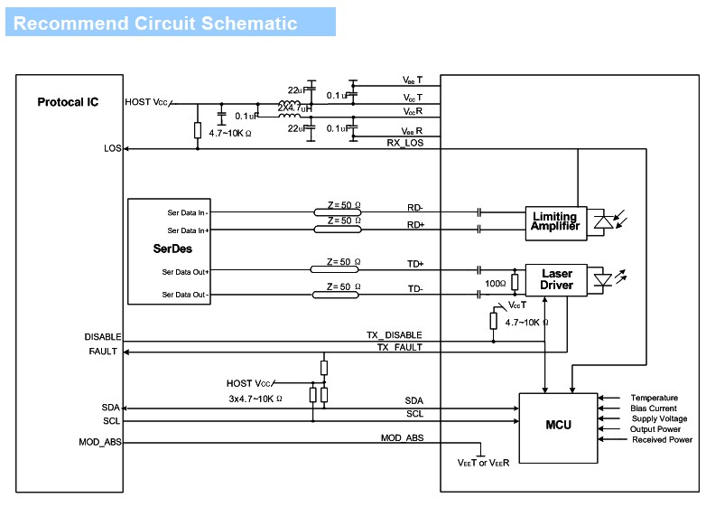 Recommend Circuit Schematic.